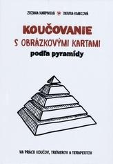 Koučovanie s obrázkovými kartami podľa pyramídy